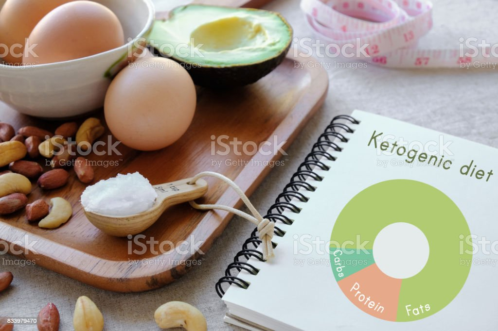 Keto, ketogenic diet with nutrition diagram, healthy weight loss meal plan - Royalty-free Australia Stock Photo