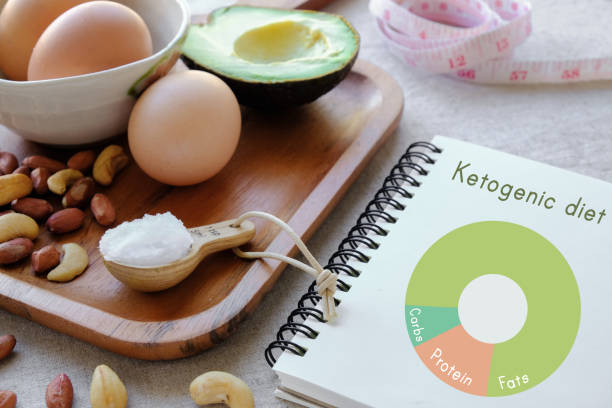 Keto, ketogenic diet with nutrition diagram, healthy weight loss meal plan stock photo