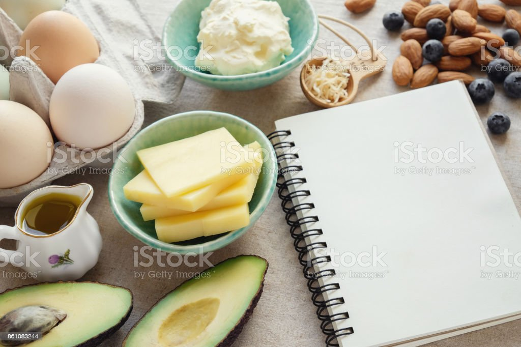 Keto, ketogenic diet with nutrition diagram,  low carb,  high fat healthy weight loss meal plan stock photo