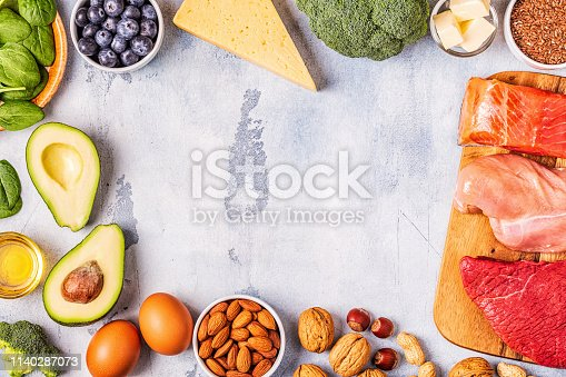 istock Ketogenic diet concept. Balanced low carb, high good fat 1140287073