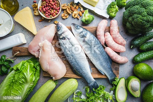 1129572695 istock photo Ketogenic diet concept 1070514384