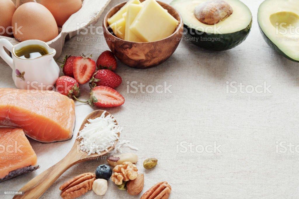 Gute Fette für die ketogene Ernährung