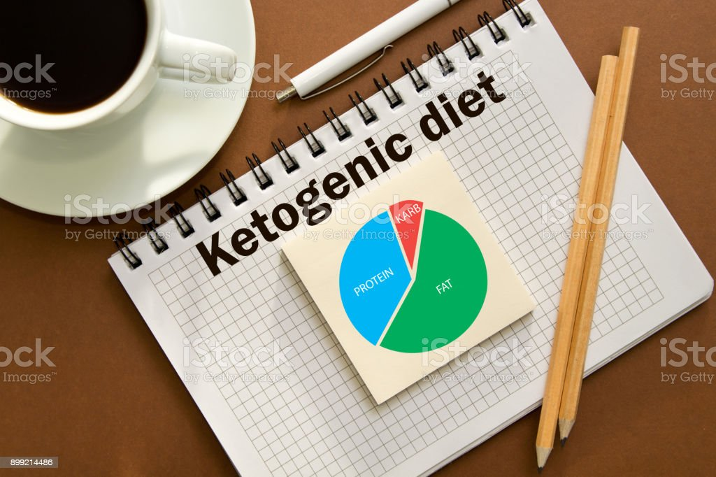 Ketogenic diet notes in the notebook in the office Desk.Concept of Ketogenic diet with chart royalty-free stock photo