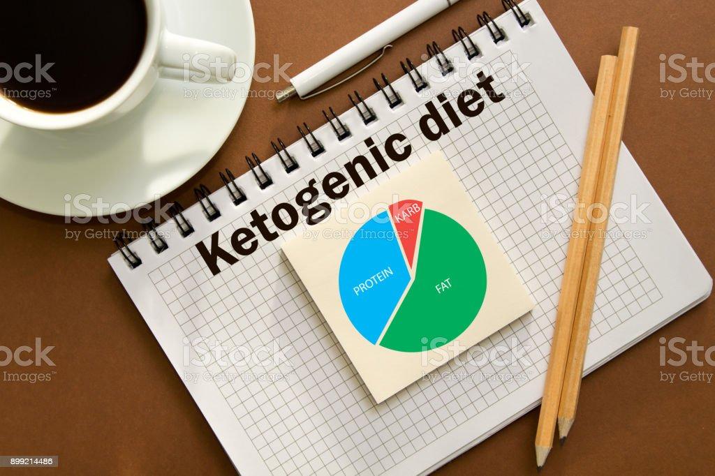 Notas da dieta cetogênica no notebook no escritório Desk.Concept de cetogênica dieta com gráfico - foto de acervo