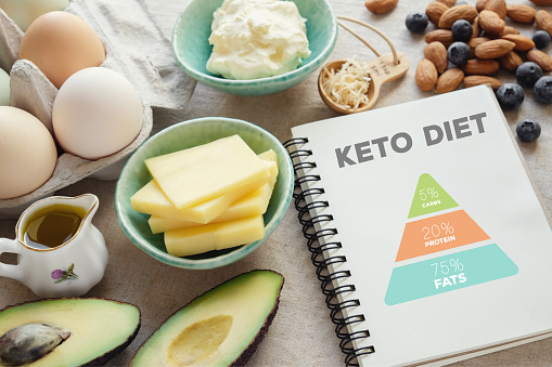 Ketogenic Diet With Nutrition Diagram Low Carb High Fat Healthy Weight Loss Meal Plan Stock Photo - Download Image Now