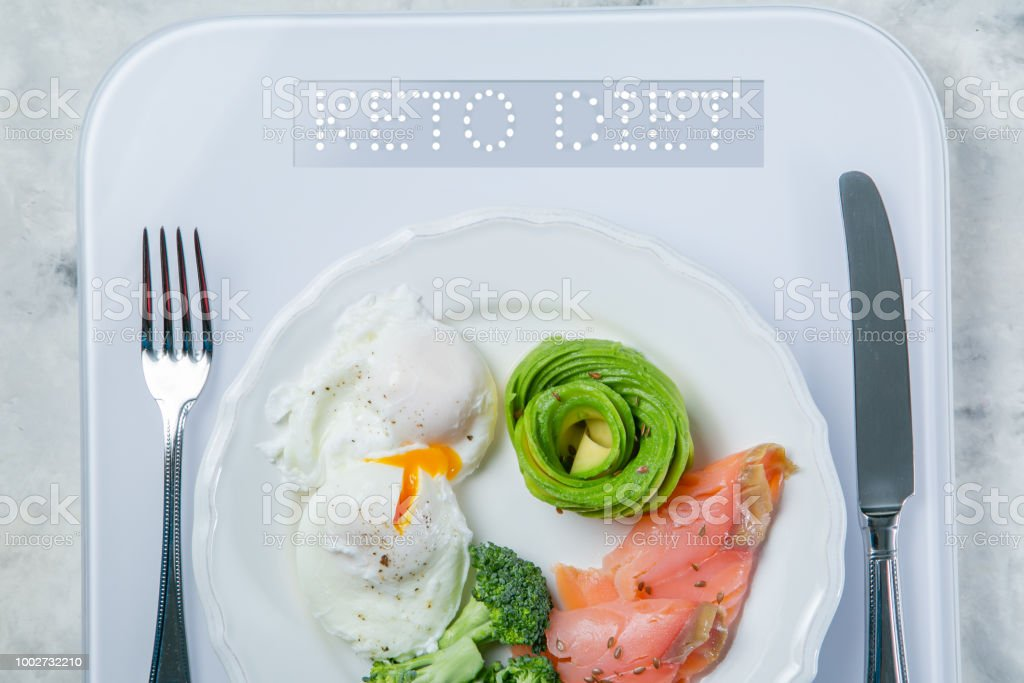 Ketogenic food concept - plate with keto food on weights royalty-free stock photo