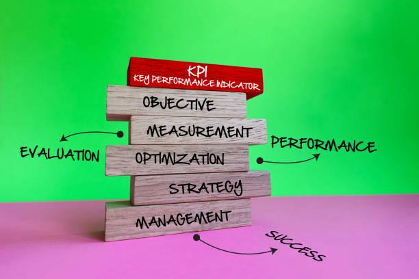 KPI - Key Performance Indicator concept with keywords. stock photo