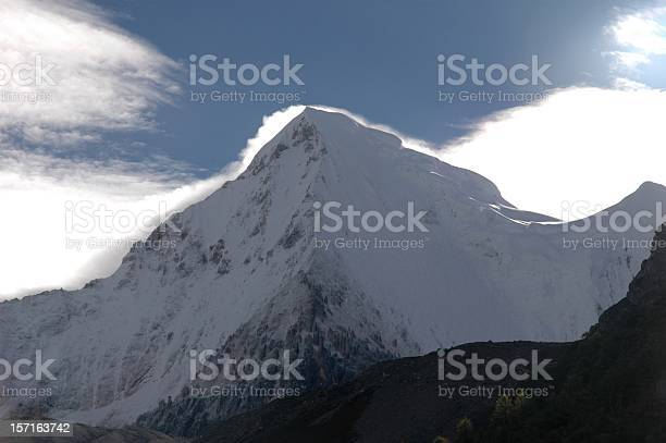 Photo of Kham Tibet : Snow Mountain @ Yading Nature Park (Si Chuan, China)