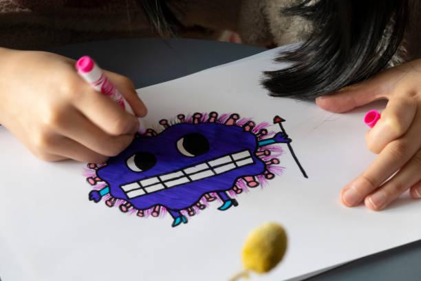 Kids drawing coronavirus picture id1207207862?b=1&k=6&m=1207207862&s=612x612&w=0&h=96vjsg4y yilsenn3heoaiamlftvenepxfvtonvouss=