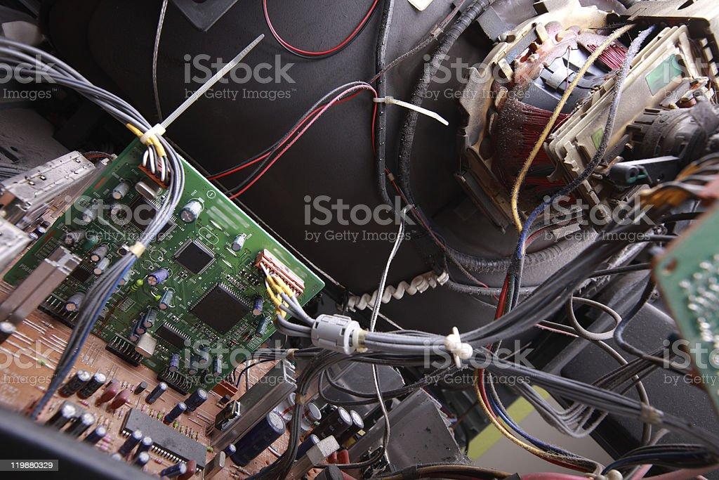 kinescope stock photo