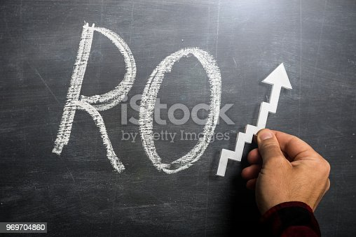 Man holding success arrow over the letters RO written with chalk on blackboard to make the word ROI (Return on Investment)