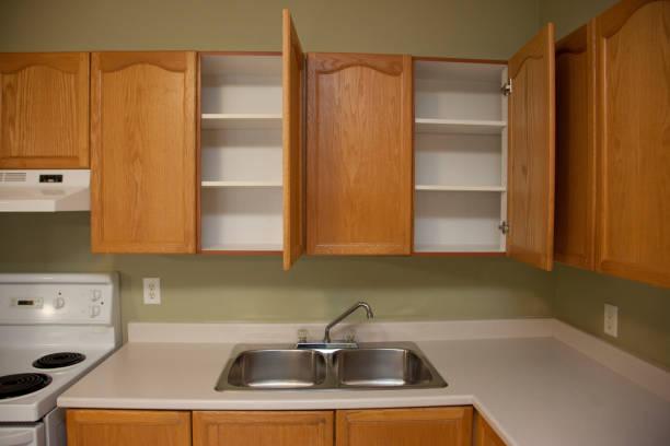 Kitchen sink and cupboard picture id1148295790?b=1&k=6&m=1148295790&s=612x612&w=0&h=jzjo ccqjpmvfr9yexwdgm6r38 xkwixlst aetbbe0=