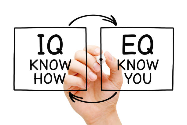 iq know how eq know you concept - smart stock-fotos und bilder
