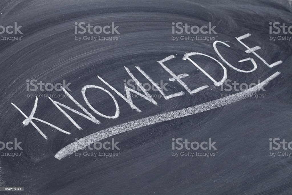 knowledge word on blackboard royalty-free stock photo