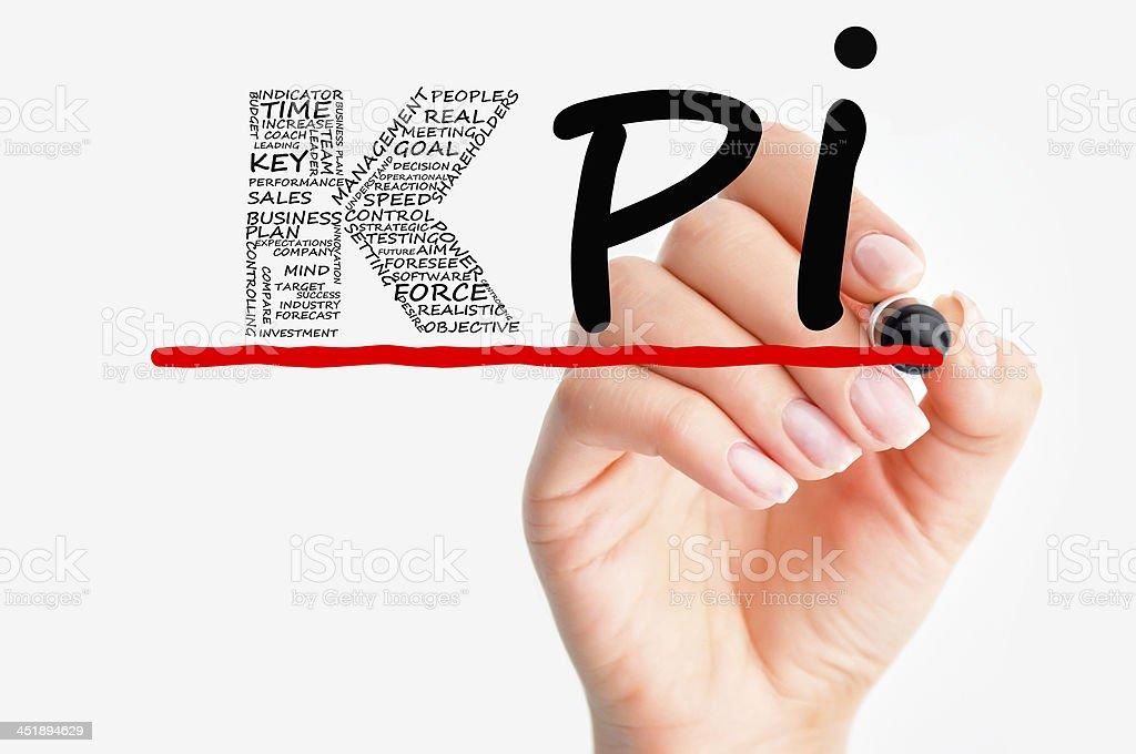 Kpi concept Kpi concept Aiming Stock Photo