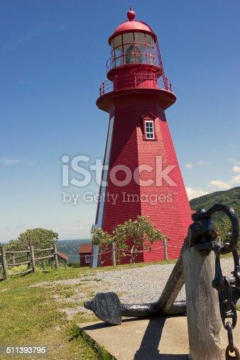 istock La Martre de Gaspé Lighthouse in Quebec 511393795