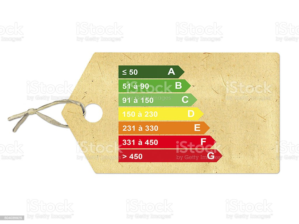 Label with building energy performance scale stock photo