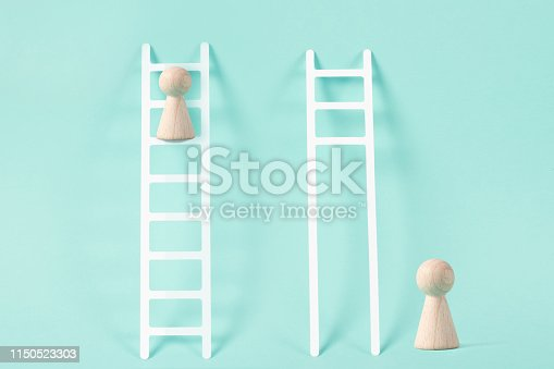 Ladder of Competition
