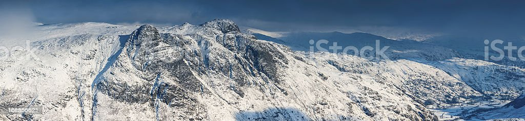 Lake District winter snow on Langdale Cumbria panorama UK royalty-free stock photo