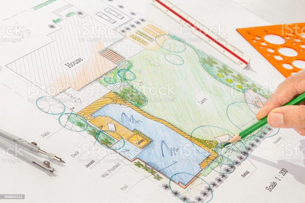 Landschaftsarchitekt design Wasser-Garten-Pläne für Hinterhof – Foto