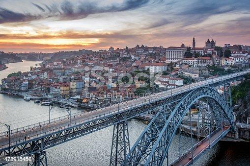 Cityscape of Porto in Portugal. Photography of the Luis I bridge over Douro river.