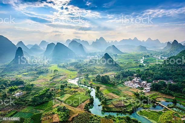 Landscape of guilin picture id497443692?b=1&k=6&m=497443692&s=612x612&h=zcs0ewc1a0bvpgssuvlkopv0t4jgkghytbo vl7bg7o=