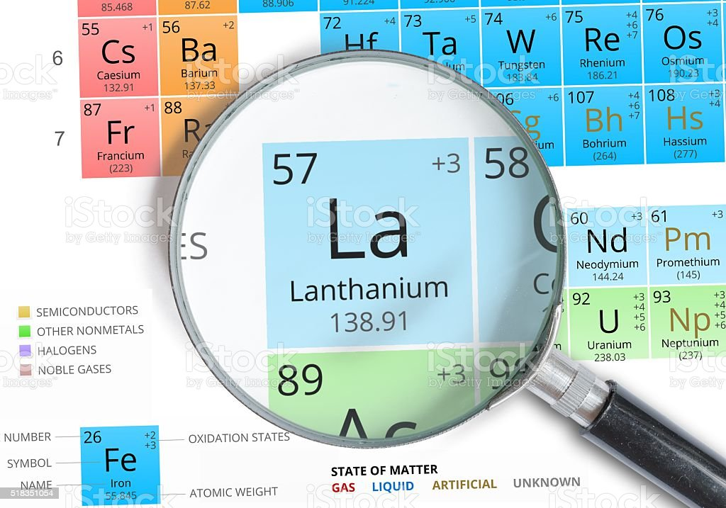 Lanthanium Symbol La Element Of The Periodic Table Zoomed Stock