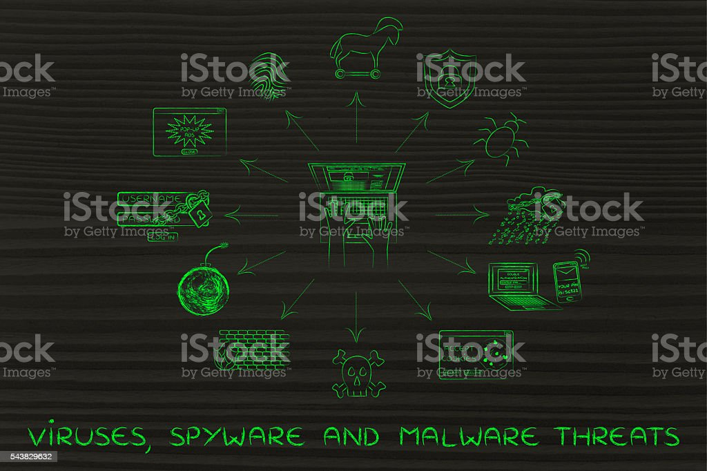 laptop surrounded by viruses, spyware and malware threats stock photo