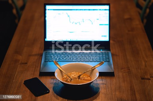 Late night trading for Asians trading the US market