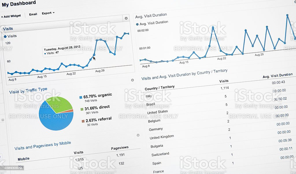 Lcd screen with google analytics stock photo