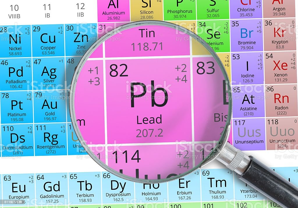 Lead - Element of Mendeleev Periodic table magnified with magnifier stock photo