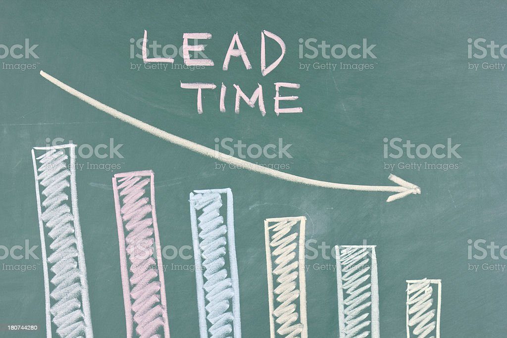 Lead time reduction chart on blackboard stock photo