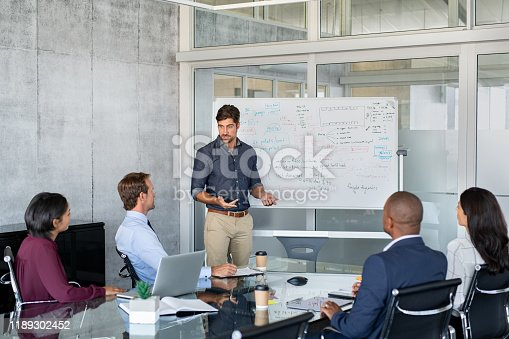Company executive presenting new management strategyto team in conference room. Successful business man giving reports to his business colleagues. Young manager presenting on white board his business plans for next year.