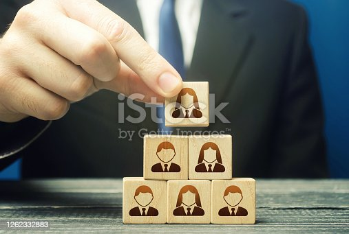Leader organizes a new business team. Optimal appointment of specialists to suitable posts, creation of an effective business model. Unlocking potential of human capital. Leadership, teamwork