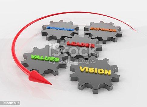 istock Leader Vision Values 943854828