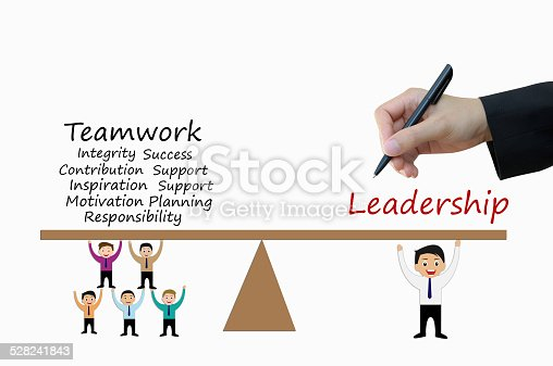 Drawing of leadership and teamwork of business concept