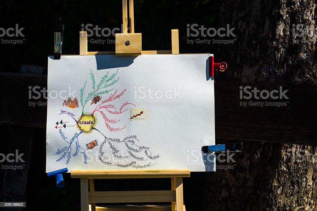 Leadership drawing blackboard stock photo