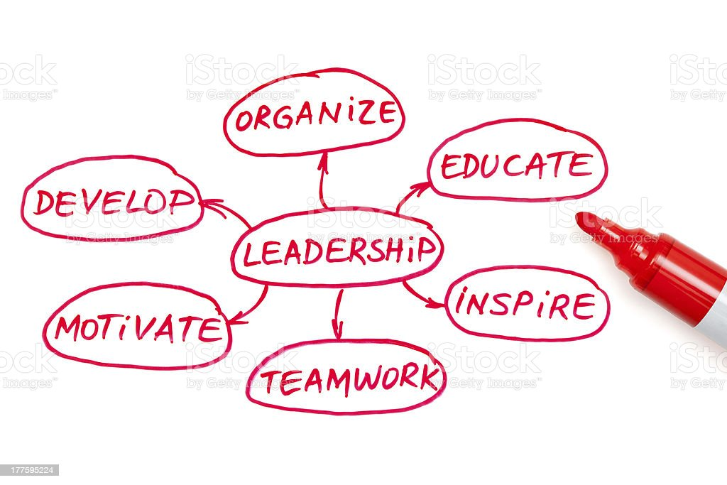 Leadership Flow Chart Red Marker royalty-free stock photo