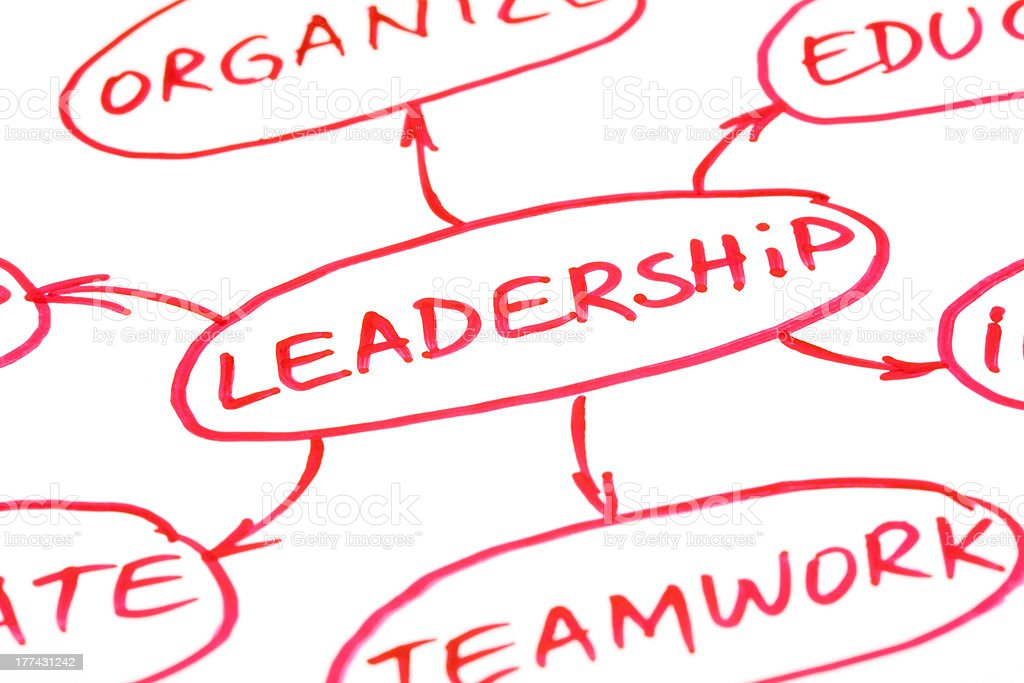 Leadership Flow Chart Red Pen royalty-free stock photo