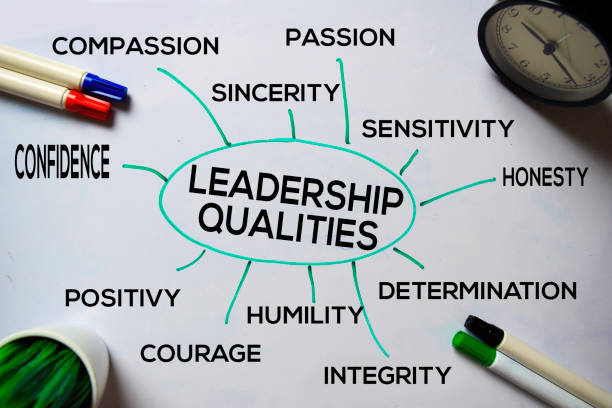 Leadership Qualities text with keywords isolated on white board background. Chart or mechanism concept. stock photo