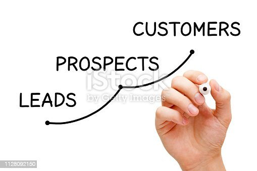 Hand drawing business concept about the conversion process from Leads through Prospects to Customers with marker on transparent wipe board.
