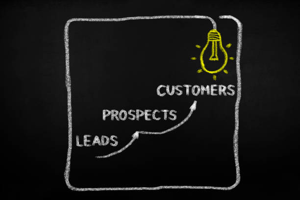 Leads Prospects Customers Leads Prospects Customers Business Concept on blackboard ancestry stock pictures, royalty-free photos & images