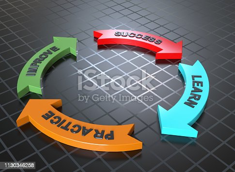 istock Learn Practice Improve Success word on arrows 1130346258