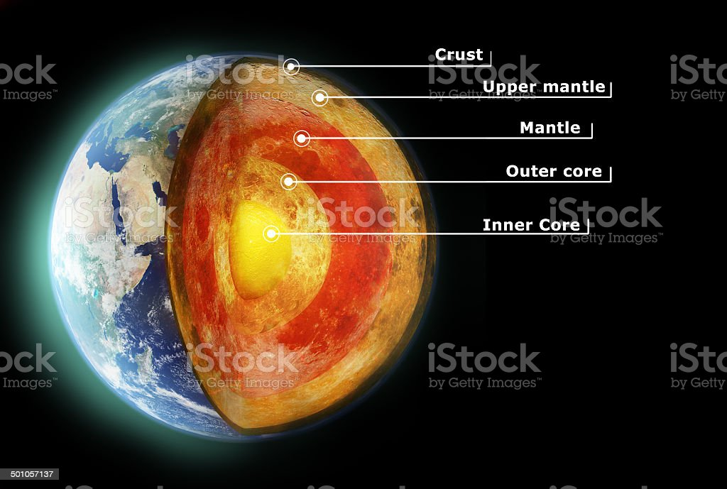 Learning about what makes our planet tick stock photo