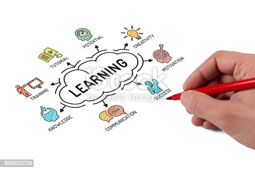 850892616 istock photo Learning - Chart with keywords and icons - Sketch 858920236