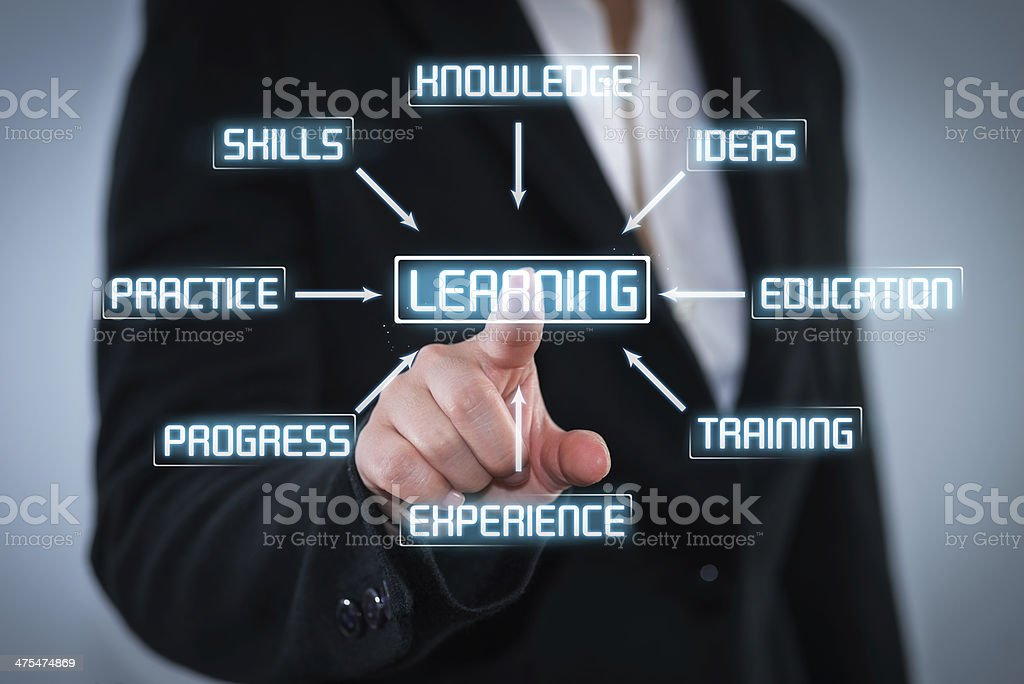 Learning Concept royalty-free stock photo