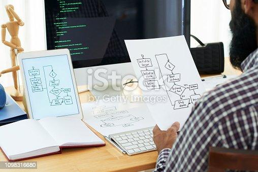 1098316816 istock photo Learning schemes 1098316680