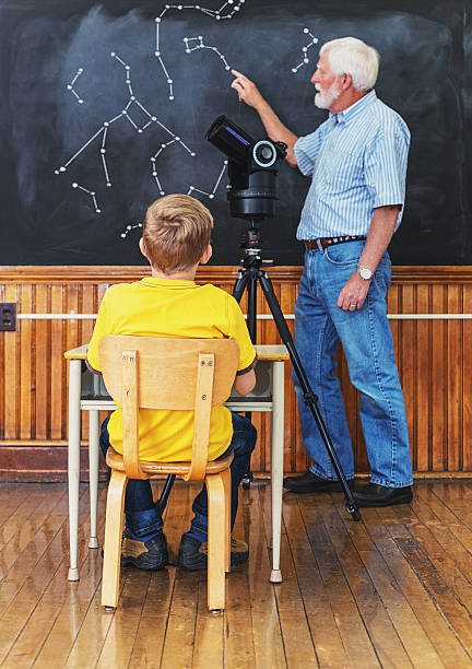 Learning the Stars A young boy learns the constellations from his science teacher on the blackboard of a rustic classroom. Mahone Bay Saltylypse 2013. big dipper constellation stock pictures, royalty-free photos & images