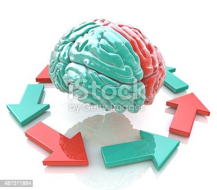 istock Left Brain, Right Brain. Concept. Human brain hemispheres 487371884