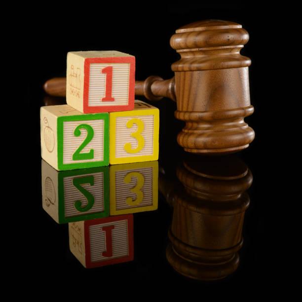 legal fundamental basics - supreme court zdjęcia i obrazy z banku zdjęć